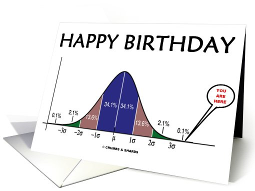 Bell Curve Statistical Attitude You Are Here Happy Birthday card
