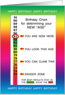 85th Birthday Age Concealer Cheat Sheet card