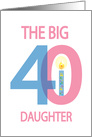 40th Birthday Daughter, Pink & Blue Numbers with Floral Candle card