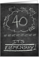 40th Birthday Chalkboard Look Funny card