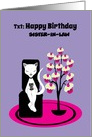 Custom Birthday Humor Funny Texting Cat with Cupcake Tree card